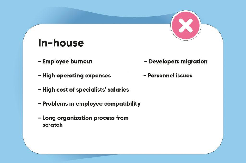 in house development